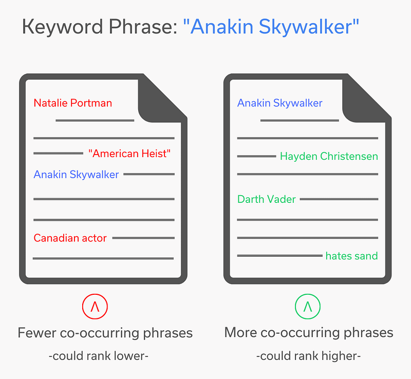 | Keyword Phrase Anakin Skywalker e1600273063386