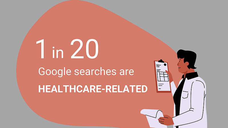 healthcare-related Google Search