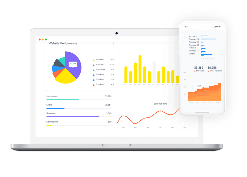 Services | iphone mac charts