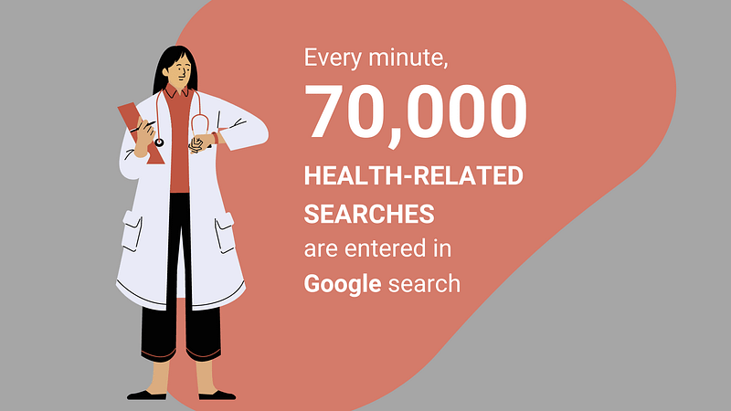 health-related searches