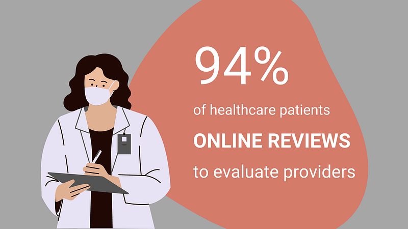 patient online reviews to evaluate providers