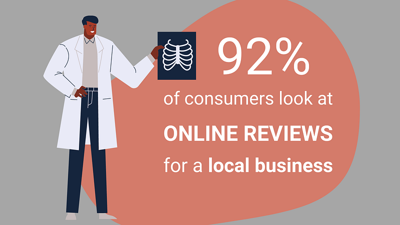 local business online reviews
