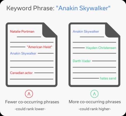 | Keyword Phrase Anakin Skywalker e1600273063386 1024x944 1